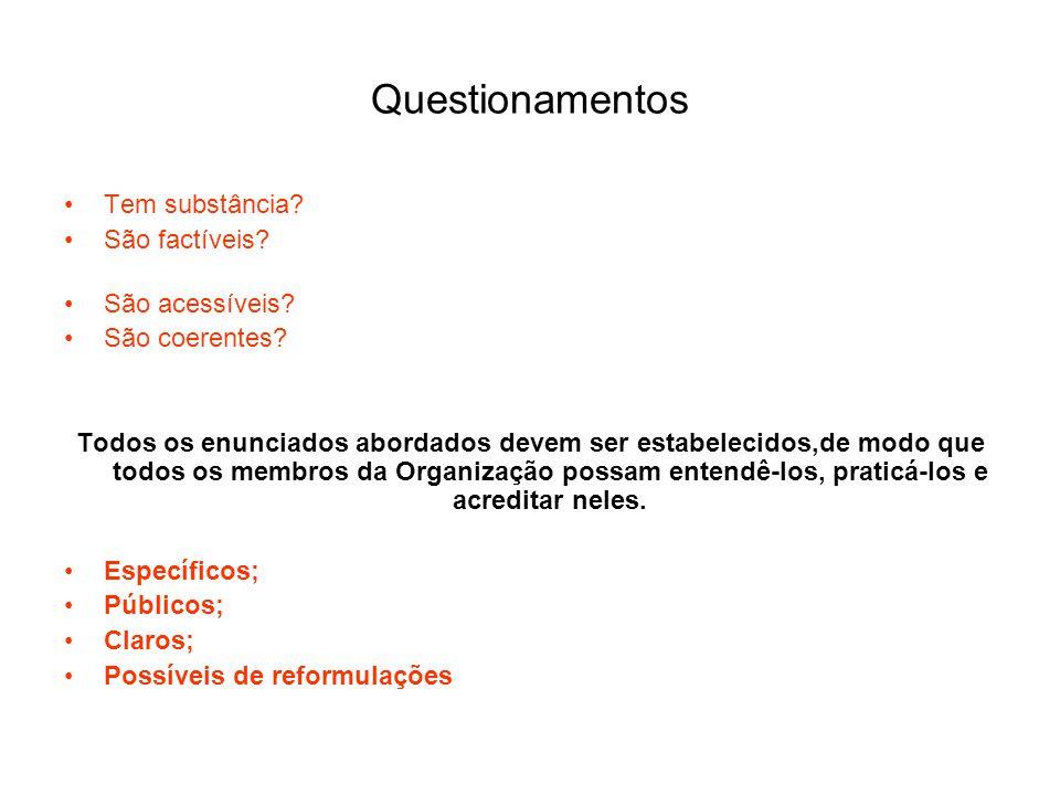 Questionamentos Tem substância? São factíveis? São acessíveis? São coerentes? Todos os enunciados abordados devem ser estabelecidos,de modo que todos