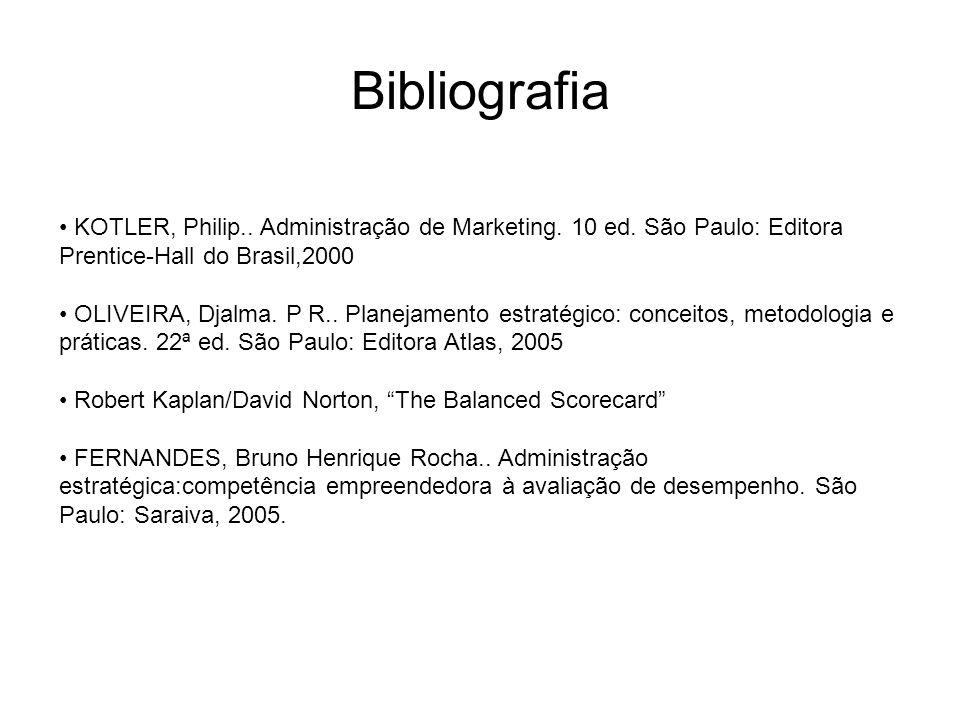 Bibliografia KOTLER, Philip.. Administração de Marketing. 10 ed. São Paulo: Editora Prentice-Hall do Brasil,2000 OLIVEIRA, Djalma. P R.. Planejamento