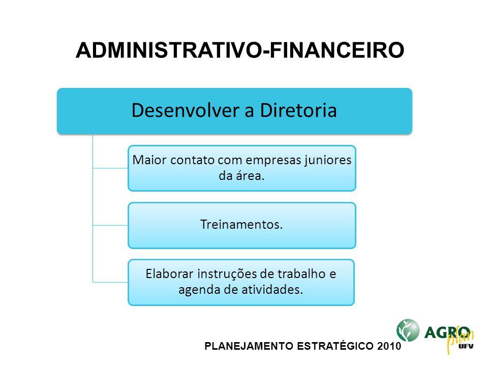 PLANEJAMENTO ESTRATÉGICO 2010 Desenvolver a Diretoria Maior contato com empresas juniores da área. Treinamentos. Elaborar instruções de trabalho e age