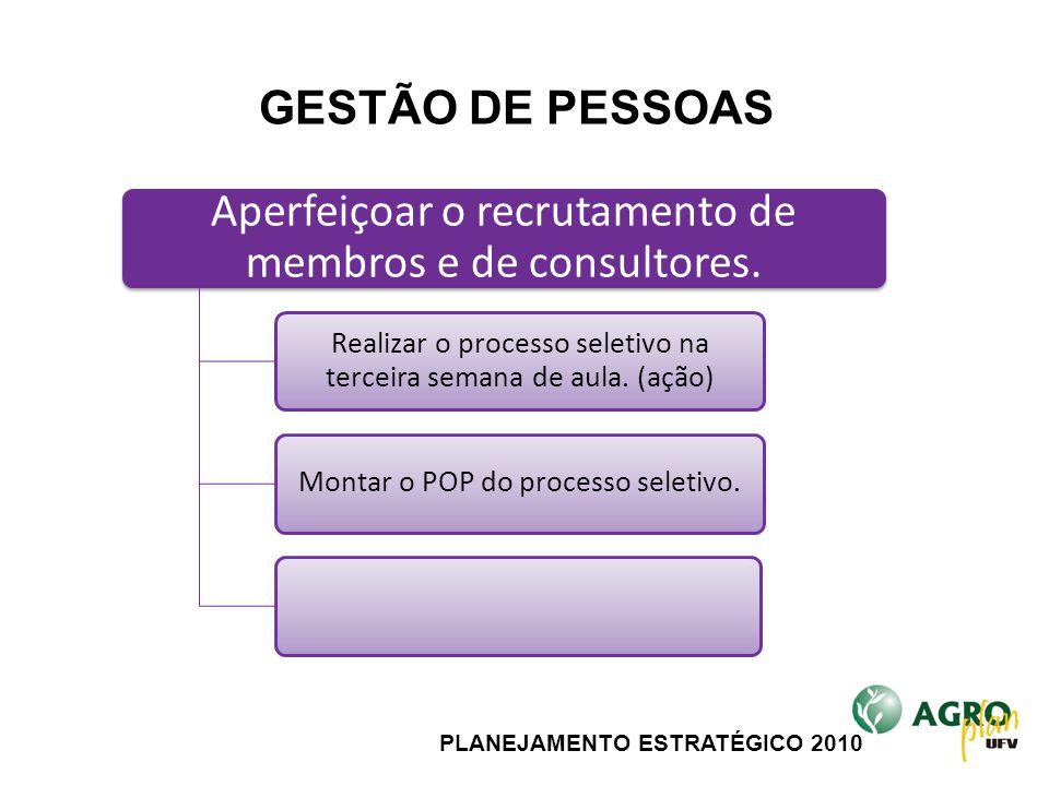 PLANEJAMENTO ESTRATÉGICO 2010 Aperfeiçoar o recrutamento de membros e de consultores. Realizar o processo seletivo na terceira semana de aula. (ação)