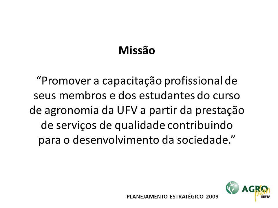 PLANEJAMENTO ESTRATÉGICO 2010 Promover Integração Realizar três (3) integrações por período com participação de 70% dos membros.