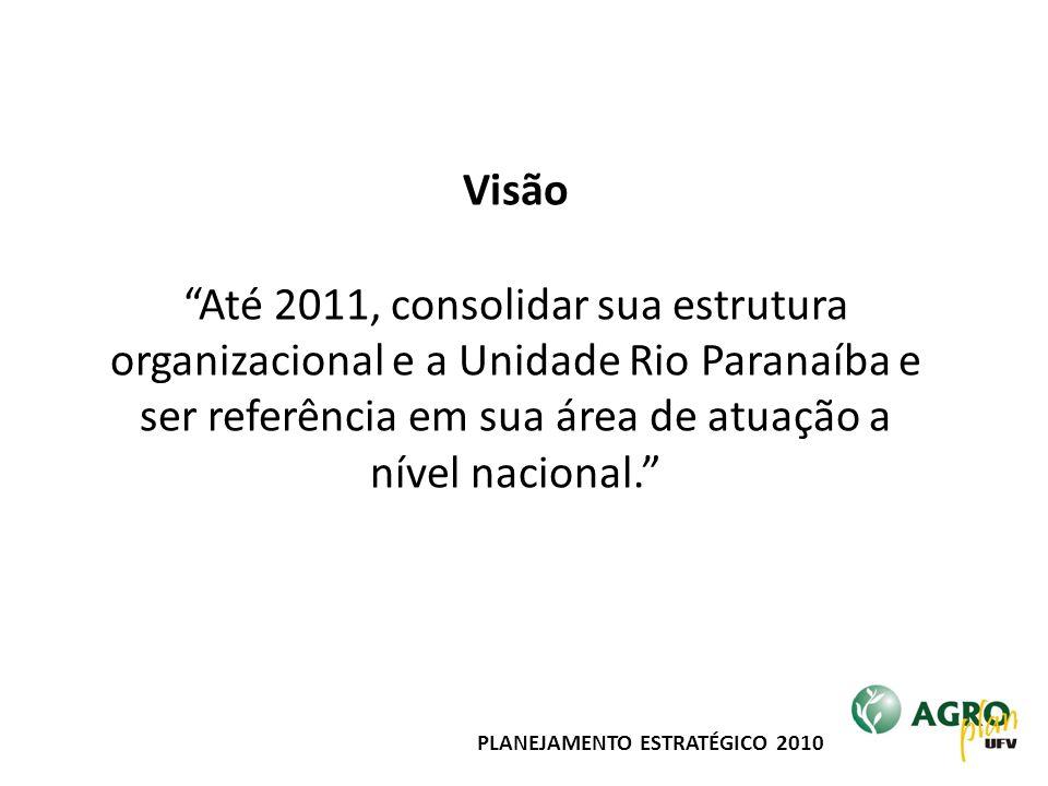 """""""Até 2011, consolidar sua estrutura organizacional e a Unidade Rio Paranaíba e ser referência em sua área de atuação a nível nacional."""" Visão PLANEJAM"""