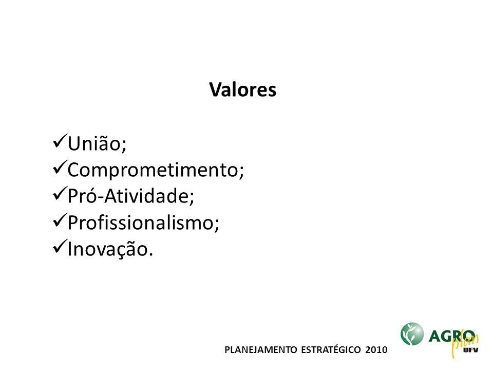 União; Comprometimento; Pró-Atividade; Profissionalismo; Inovação. Valores PLANEJAMENTO ESTRATÉGICO 2010