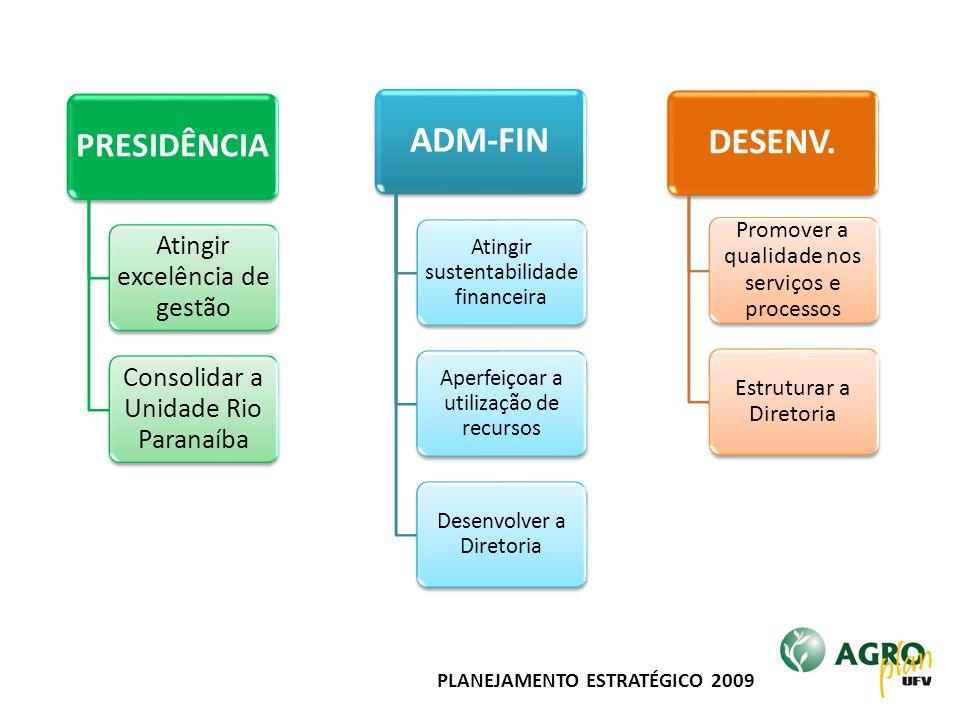 PLANEJAMENTO ESTRATÉGICO 2009 DESENV. Promover a qualidade nos serviços e processos Estruturar a Diretoria ADM-FIN Atingir sustentabilidade financeira