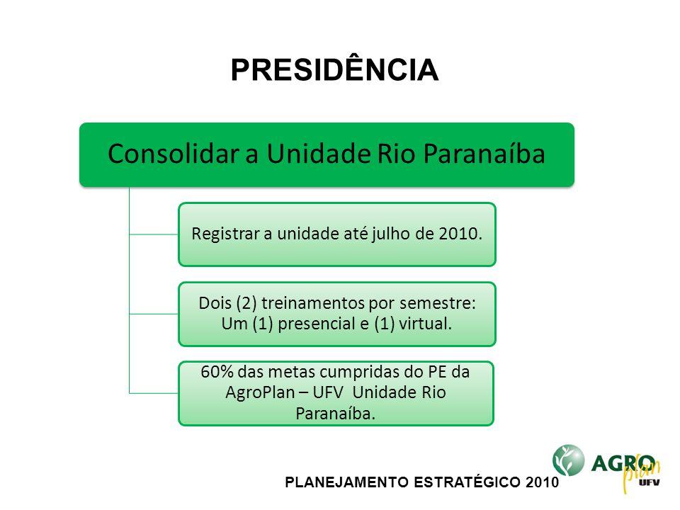 PLANEJAMENTO ESTRATÉGICO 2010 Consolidar a Unidade Rio Paranaíba Registrar a unidade até julho de 2010. Dois (2) treinamentos por semestre: Um (1) pre