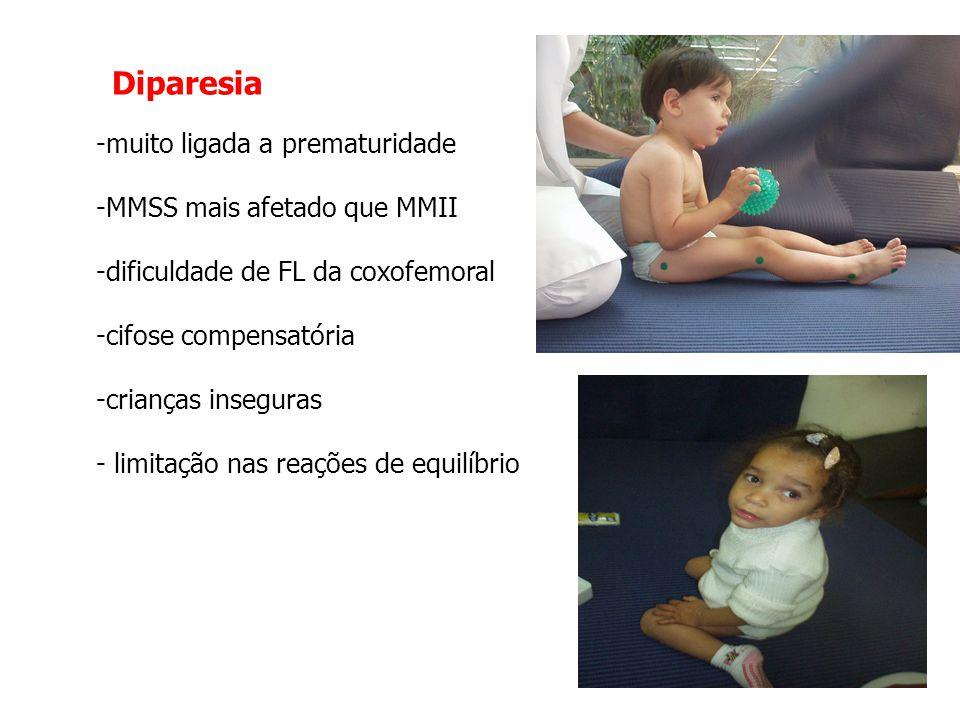 -muito ligada a prematuridade -MMSS mais afetado que MMII -dificuldade de FL da coxofemoral -cifose compensatória -crianças inseguras - limitação nas