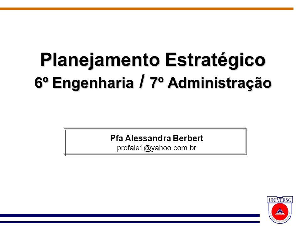 2 Objetivos: Possibilitar aos alunos conhecer os aspectos relevantes da avaliação de ambientes competitivos, avaliação de forças que interferem na estratégia corporativa, construção de cenários, formulação estratégica, metodologia para implantação de planejamento estratégico.
