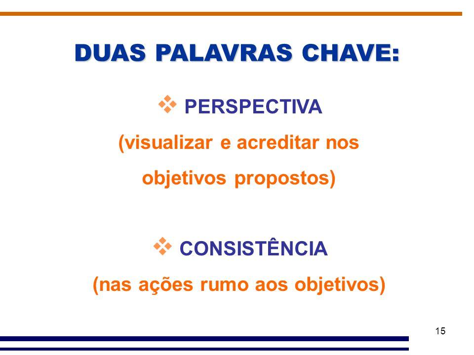 15 DUAS PALAVRAS CHAVE:  PERSPECTIVA (visualizar e acreditar nos objetivos propostos)  CONSISTÊNCIA (nas ações rumo aos objetivos)