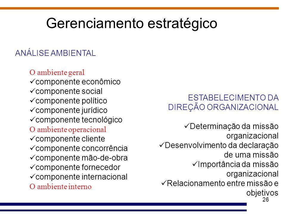 26 Gerenciamento estratégico ANÁLISE AMBIENTAL O ambiente geral componente econômico componente social componente político componente jurídico compone