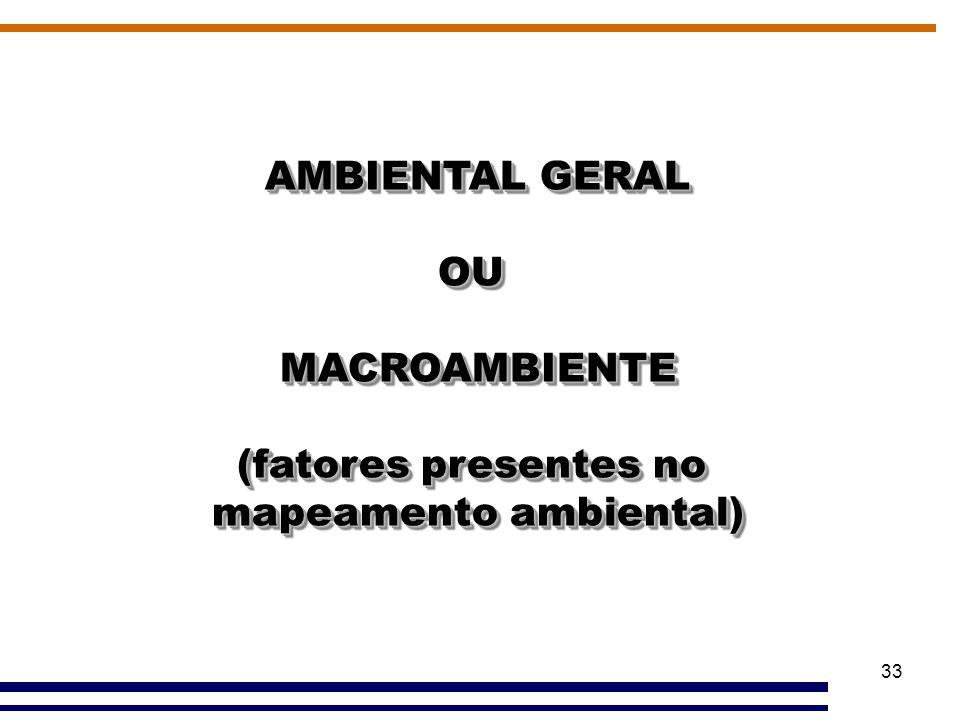 33 AMBIENTAL GERAL OUMACROAMBIENTE (fatores presentes no mapeamento ambiental) AMBIENTAL GERAL OUMACROAMBIENTE (fatores presentes no mapeamento ambien