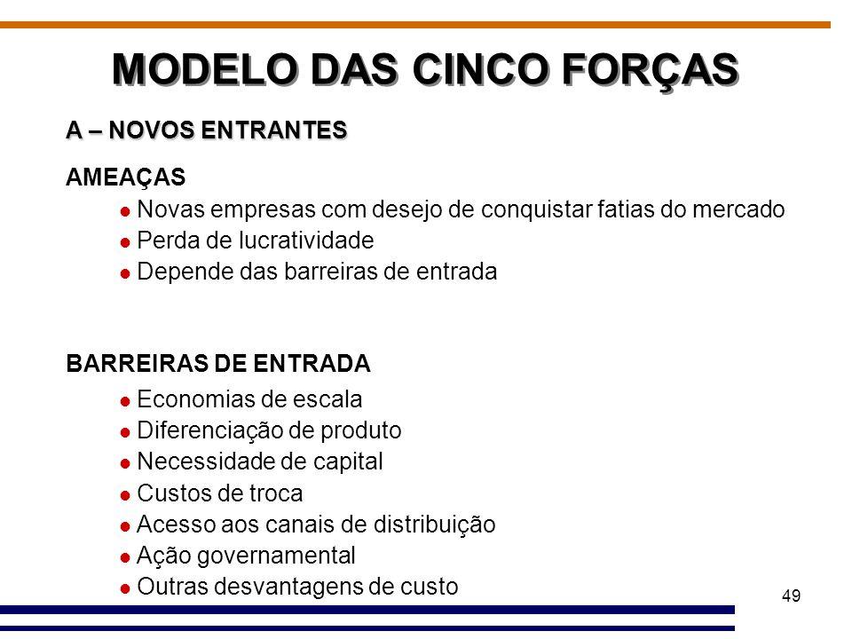 49 MODELO DAS CINCO FORÇAS A – NOVOS ENTRANTES AMEAÇAS Novas empresas com desejo de conquistar fatias do mercado Perda de lucratividade Depende das ba