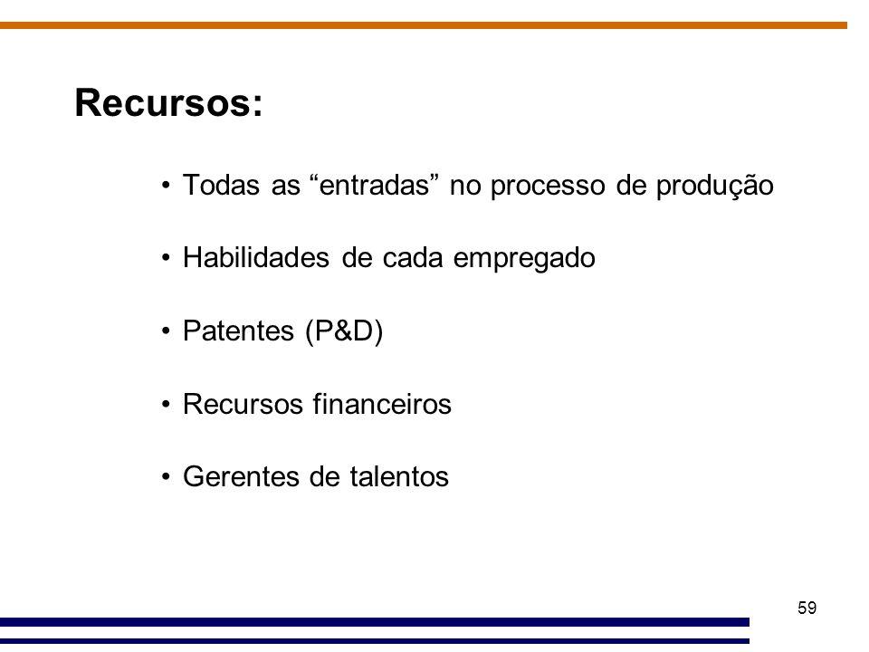 """59 Recursos: Todas as """"entradas"""" no processo de produção Habilidades de cada empregado Patentes (P&D) Recursos financeiros Gerentes de talentos"""