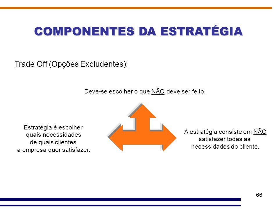 66 COMPONENTES DA ESTRATÉGIA Trade Off (Opções Excludentes): Deve-se escolher o que NÃO deve ser feito. Estratégia é escolher quais necessidades de qu