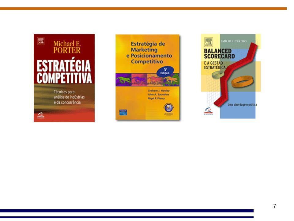 68 A COMPETIÇÃO PELO FUTURO Busca da competitividade Reestruturação do Portfólio e Downsizing Reestruturação do Portfólio e Downsizing Benchmarking Reengenharia de Processos e Melhoria Contínua Reinvenção dos setores e Regeneração de Estratégias MenorIgual MelhorDiferente Fonte: Figura 1.10 – TAVARES (2005, p.47) Adaptada de Hamel e Prahalad