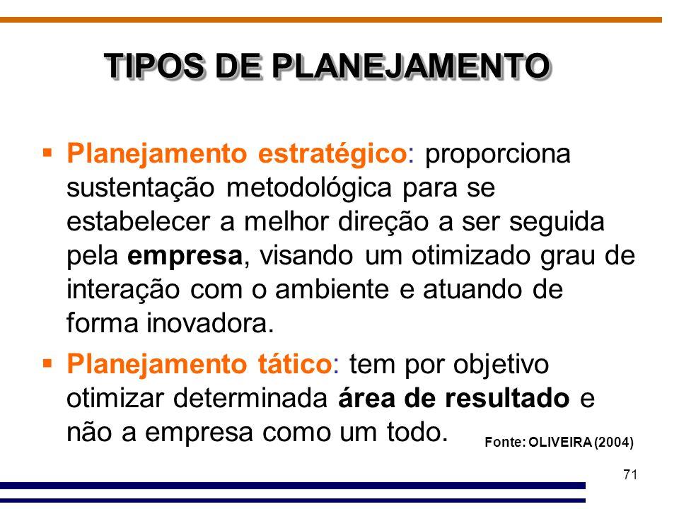 71 TIPOS DE PLANEJAMENTO  Planejamento estratégico: proporciona sustentação metodológica para se estabelecer a melhor direção a ser seguida pela empr