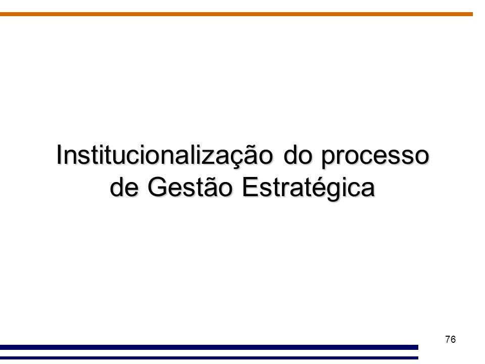 76 Institucionalização do processo de Gestão Estratégica