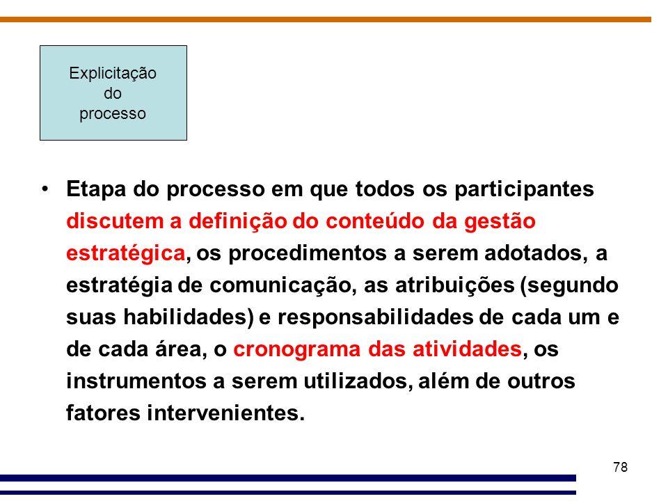 78 Explicitação do processo Etapa do processo em que todos os participantes discutem a definição do conteúdo da gestão estratégica, os procedimentos a