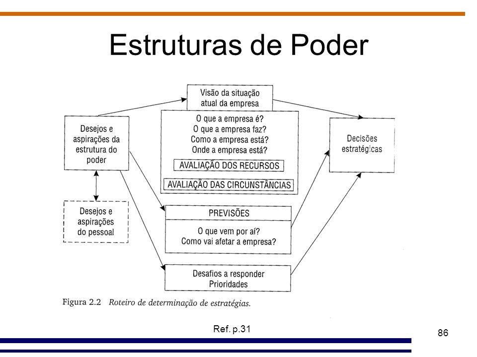 86 Estruturas de Poder Ref. p.31