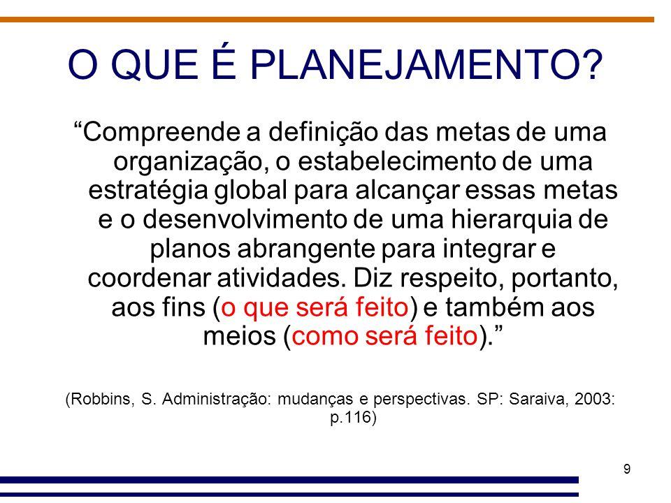 70 NÍVEL ESTRATÉGICO NÍVEL TÁTICO NÍVEL OPERACIONAL Decisões Estratégicas Decisões táticas Decisões Operacionais Planejamento estratégico Planejamento Tático Planejamento Operacional Fonte: OLIVEIRA (2004;45)