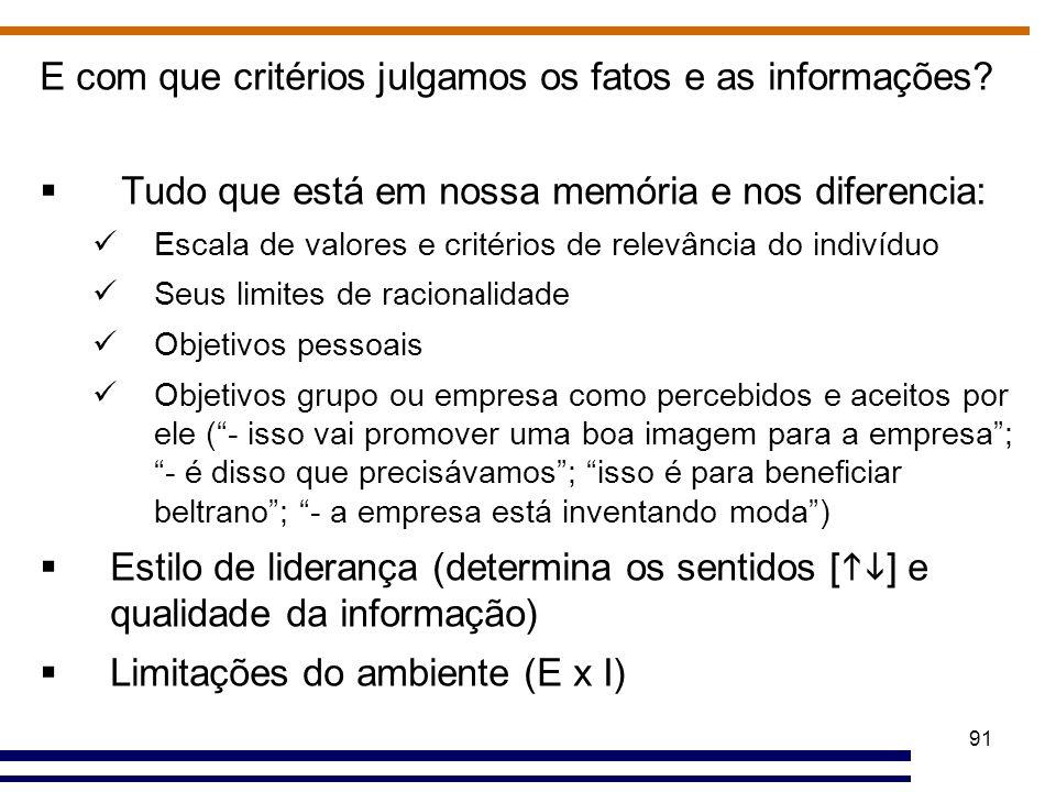 91 E com que critérios julgamos os fatos e as informações?  Tudo que está em nossa memória e nos diferencia: Escala de valores e critérios de relevân