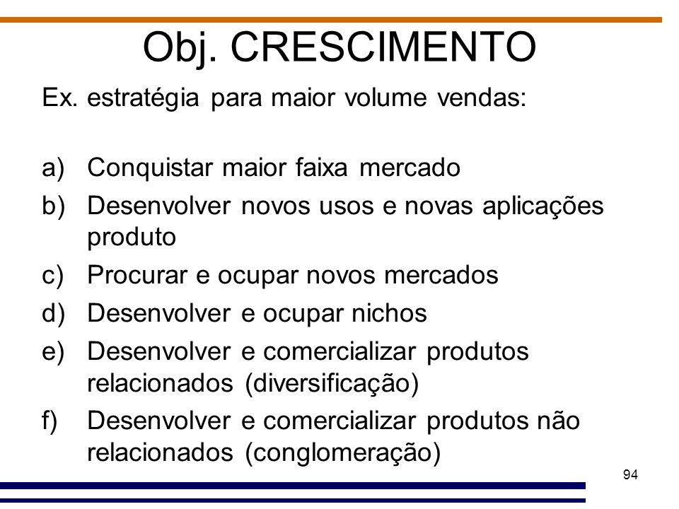 94 Obj. CRESCIMENTO Ex. estratégia para maior volume vendas: a)Conquistar maior faixa mercado b)Desenvolver novos usos e novas aplicações produto c)Pr