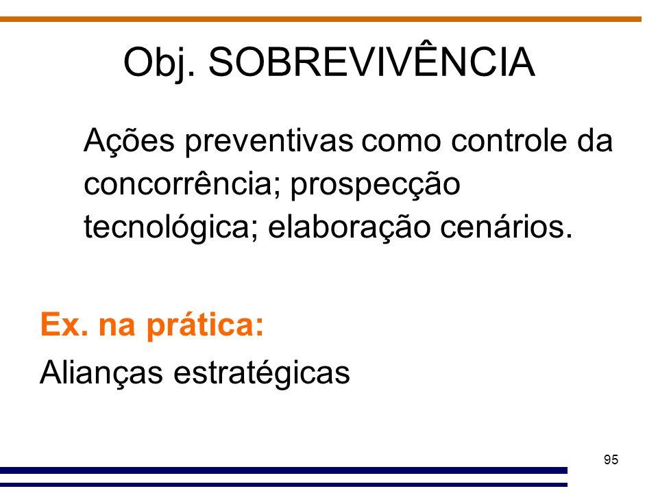 95 Obj. SOBREVIVÊNCIA Ações preventivas como controle da concorrência; prospecção tecnológica; elaboração cenários. Ex. na prática: Alianças estratégi