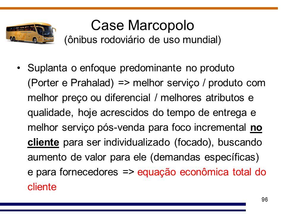 96 Case Marcopolo (ônibus rodoviário de uso mundial) Suplanta o enfoque predominante no produto (Porter e Prahalad) => melhor serviço / produto com me