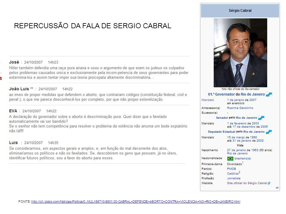 REPERCUSSÃO DA FALA DE SERGIO CABRAL FONTE: http://g1.globo.com/Noticias/Politica/0,,MUL155710-5601,00-CABRAL+DEFENDE+ABORTO+CONTRA+VIOLENCIA+NO+RIO+D