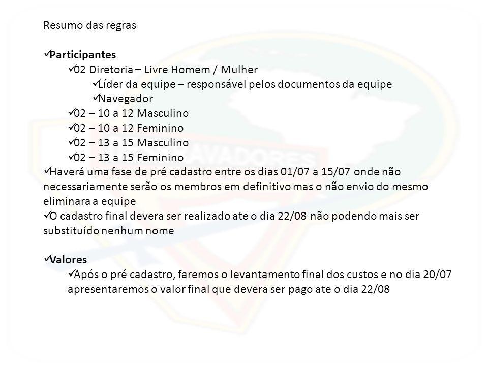 Resumo das regras Participantes 02 Diretoria – Livre Homem / Mulher Líder da equipe – responsável pelos documentos da equipe Navegador 02 – 10 a 12 Ma