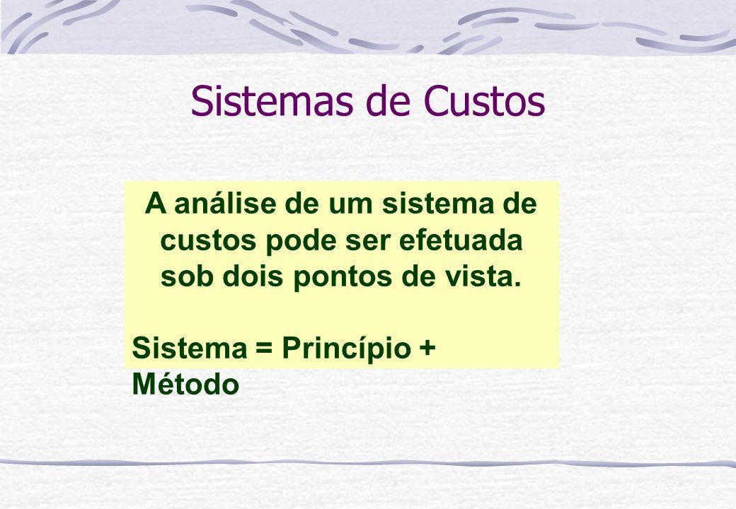 Sistemas de Custos A análise de um sistema de custos pode ser efetuada sob dois pontos de vista. Sistema = Princípio + Método
