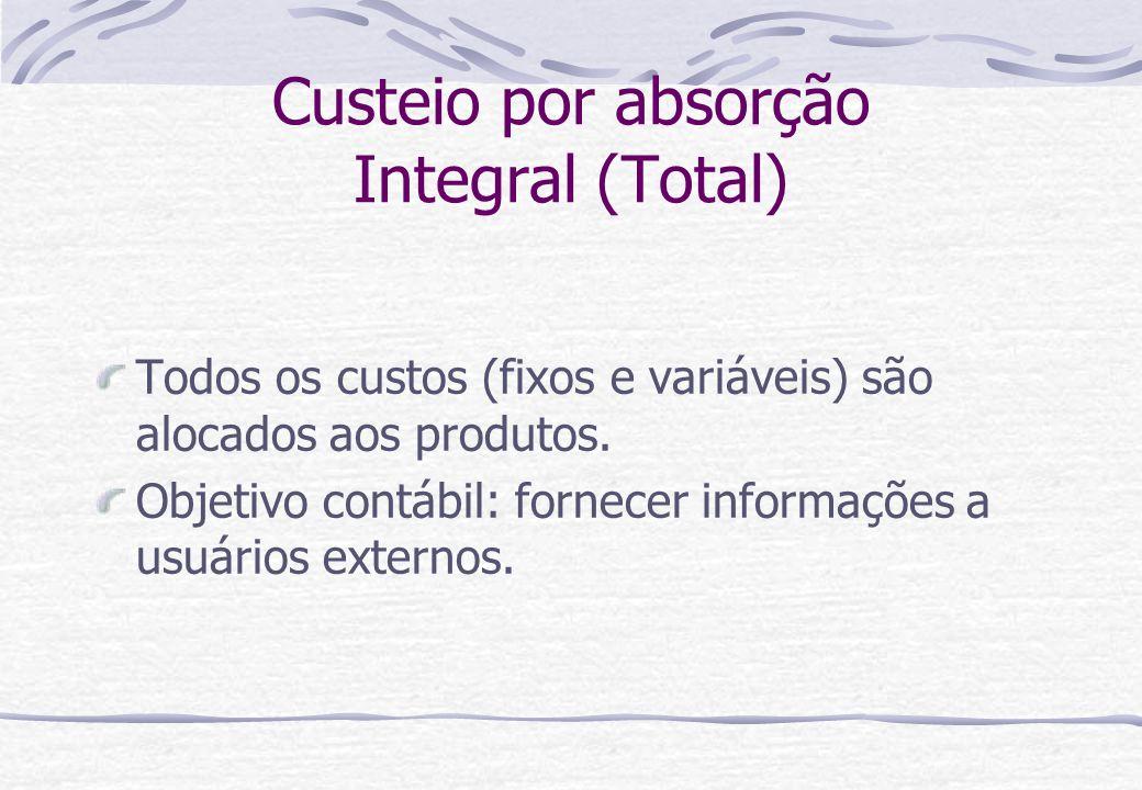 Custeio por absorção Integral (Total) Todos os custos (fixos e variáveis) são alocados aos produtos. Objetivo contábil: fornecer informações a usuário
