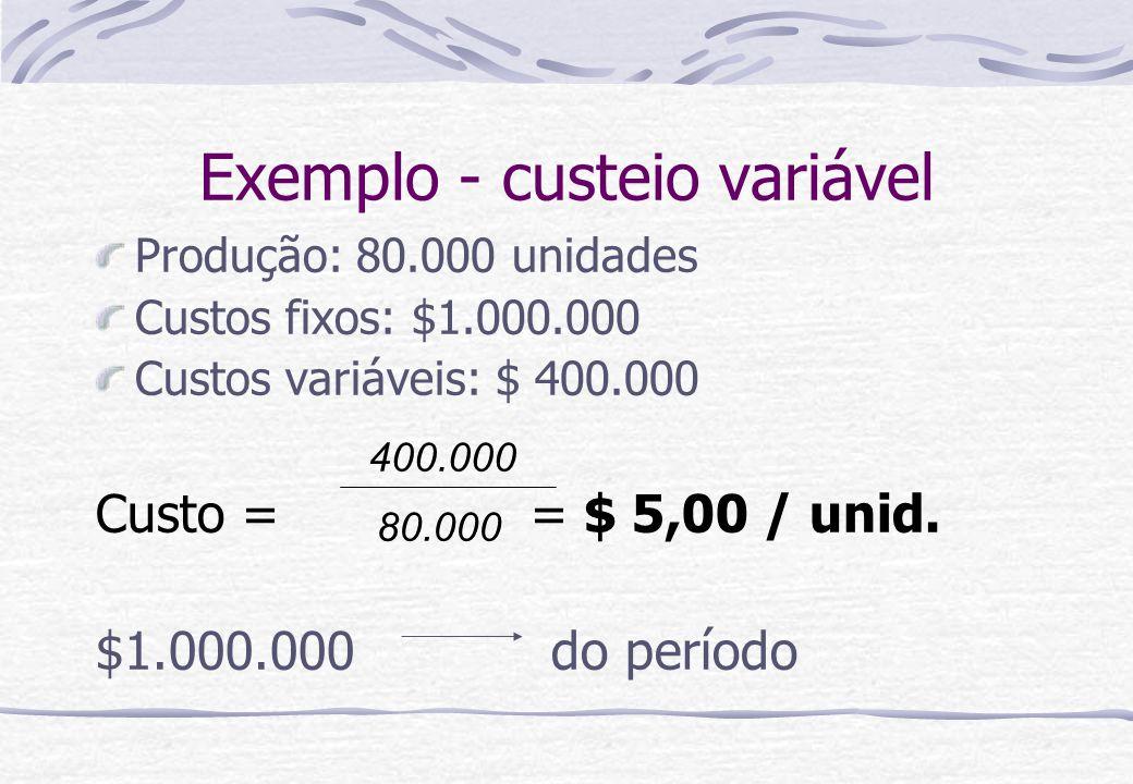 Exemplo - custeio variável Produção: 80.000 unidades Custos fixos: $1.000.000 Custos variáveis: $ 400.000 Custo = = $ 5,00 / unid. $1.000.000 do perío