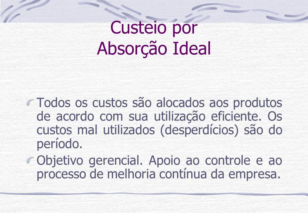 Custeio por Absorção Ideal Todos os custos são alocados aos produtos de acordo com sua utilização eficiente. Os custos mal utilizados (desperdícios) s