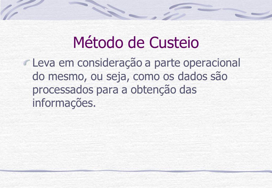 Princípios e Métodos Processo Produtivo insumos (custos) produtos Quais custos.