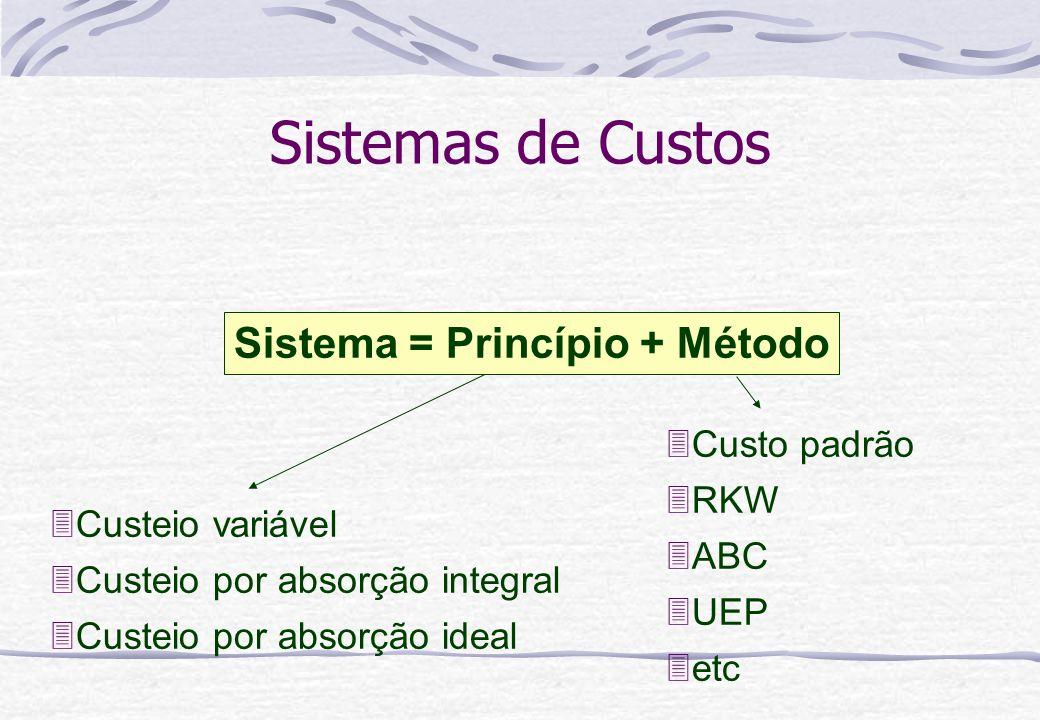Sistemas de Custos Sistema = Princípio + Método 3Custeio variável 3Custeio por absorção integral 3Custeio por absorção ideal 3Custo padrão 3RKW 3ABC 3