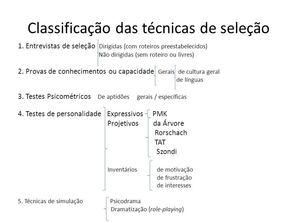 Classificação das técnicas de seleção 1. Entrevistas de seleção Dirigidas (com roteiros preestabelecidos) Não dirigidas (sem roteiro ou livres) 2. Pro