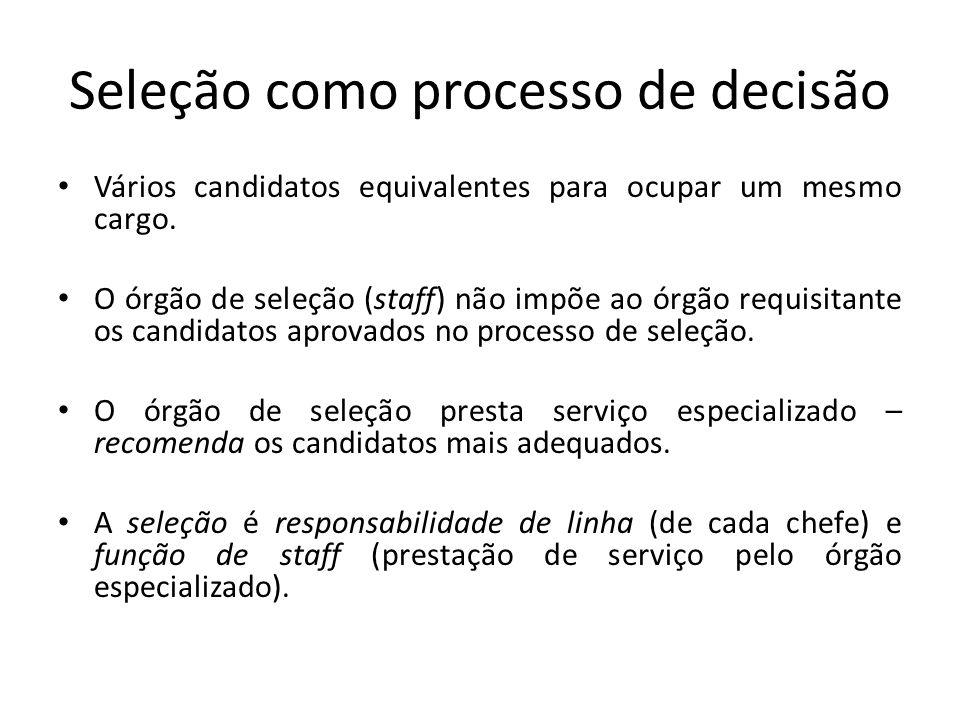 Seleção como processo de decisão Vários candidatos equivalentes para ocupar um mesmo cargo. O órgão de seleção (staff) não impõe ao órgão requisitante