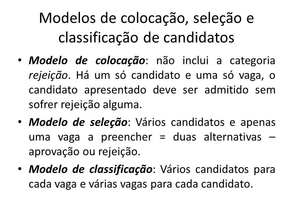 Modelos de colocação, seleção e classificação de candidatos Modelo de colocação: não inclui a categoria rejeição. Há um só candidato e uma só vaga, o