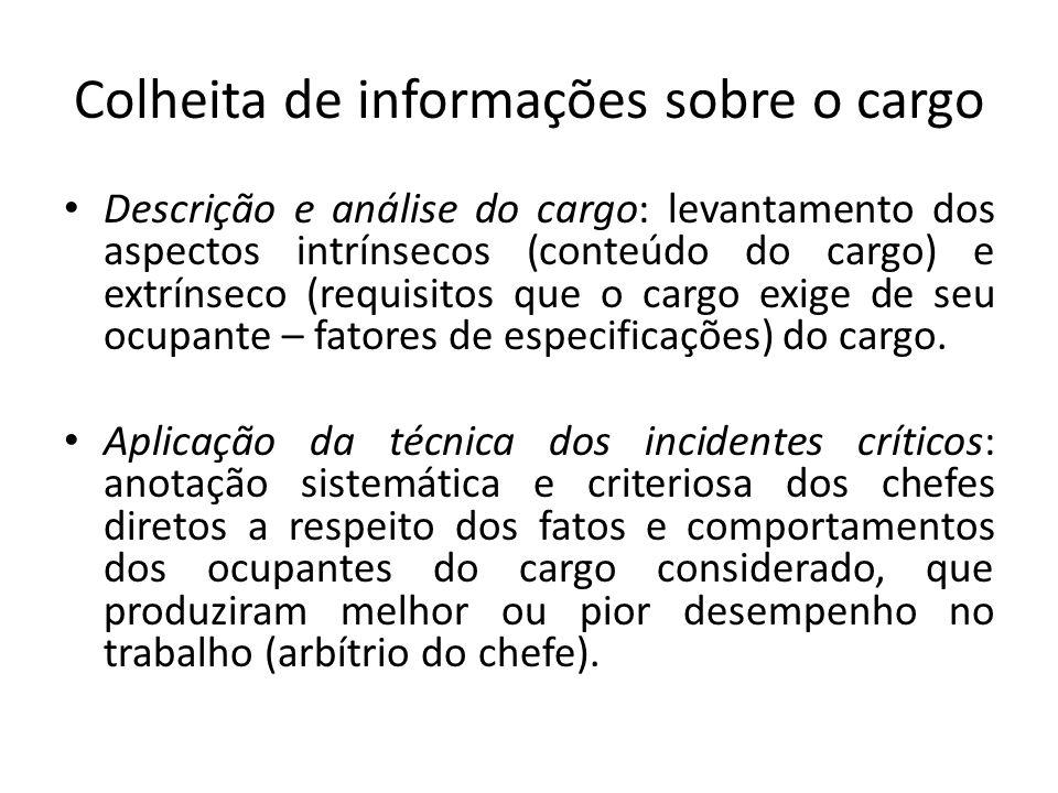 Colheita de informações sobre o cargo Descrição e análise do cargo: levantamento dos aspectos intrínsecos (conteúdo do cargo) e extrínseco (requisitos