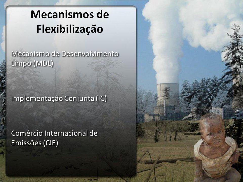 Mecanismos de Flexibilização Mecanismo de Desenvolvimento Limpo (MDL) Implementação Conjunta (IC) Comércio Internacional de Emissões (CIE) Mecanismo d