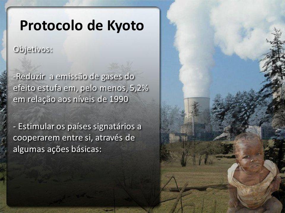 Protocolo de Kyoto Objetivos: -Reduzir a emissão de gases do efeito estufa em, pelo menos, 5,2% em relação aos níveis de 1990 - Estimular os países signatários a cooperarem entre si, através de algumas ações básicas: Objetivos: -Reduzir a emissão de gases do efeito estufa em, pelo menos, 5,2% em relação aos níveis de 1990 - Estimular os países signatários a cooperarem entre si, através de algumas ações básicas: