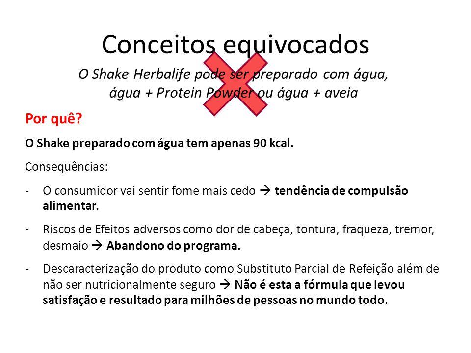 Conceitos equivocados O Shake Herbalife pode ser preparado com água, água + Protein Powder ou água + aveia Por quê.
