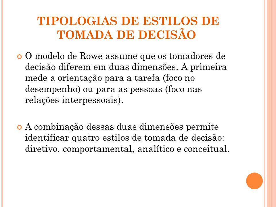 TIPOLOGIAS DE ESTILOS DE TOMADA DE DECISÃO O modelo de Rowe assume que os tomadores de decisão diferem em duas dimensões.