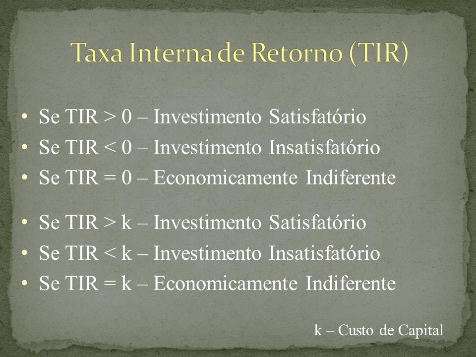 A taxa interna de retorno (TIR) talvez seja a mais utilizada técnica sofisticada de orçamento de capital.