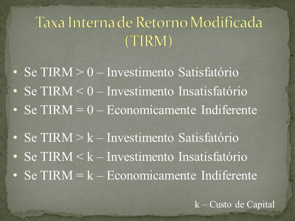 É um indicador da rentabilidade, porém de forma relativa, diferente da TIR que não leva em conta o custo do projeto e de capital É a taxa de juros que iguala o valor presente do custo do projeto ao valor futuro das entradas descontados