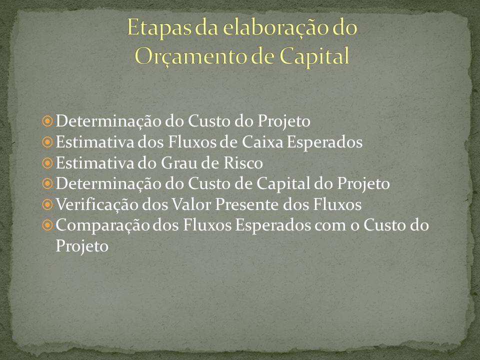  Determinação do Custo do Projeto  Estimativa dos Fluxos de Caixa Esperados  Estimativa do Grau de Risco  Determinação do Custo de Capital do Projeto  Verificação dos Valor Presente dos Fluxos  Comparação dos Fluxos Esperados com o Custo do Projeto