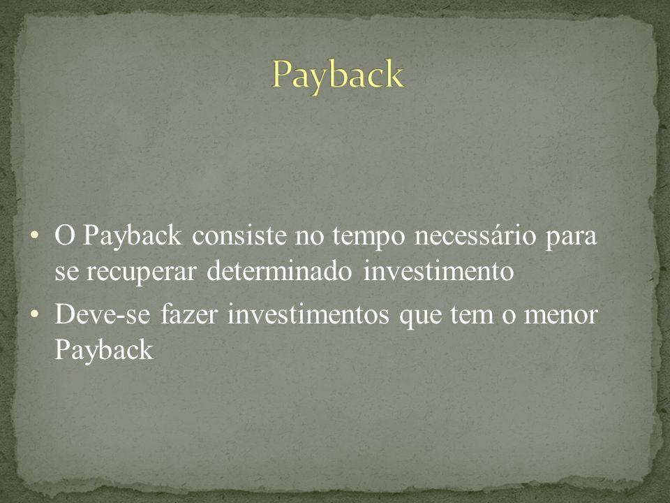 Pay back Pay Back descontado Valor Presente Líquido (VPL) Índice de Rentabilidade Taxa Interna de Retorno (TIR) Taxa Interna de Retorno Modificada (TIRM)
