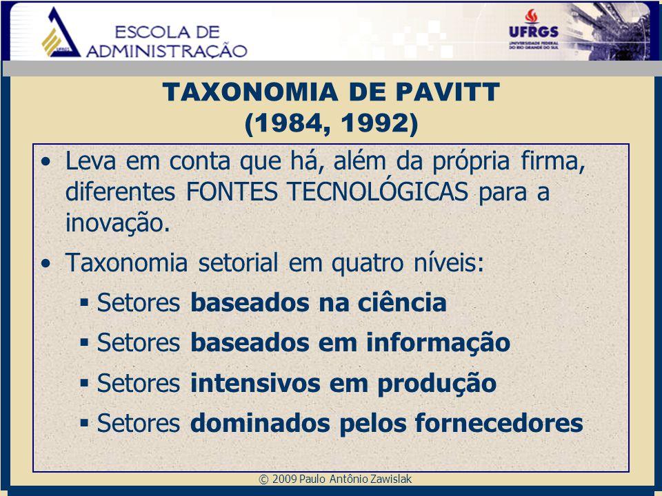 © 2009 Paulo Antônio Zawislak TAXONOMIA DE PAVITT (1984, 1992) Leva em conta que há, além da própria firma, diferentes FONTES TECNOLÓGICAS para a inov