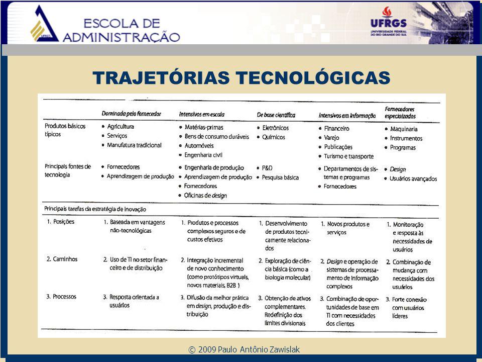 © 2009 Paulo Antônio Zawislak TRAJETÓRIAS TECNOLÓGICAS