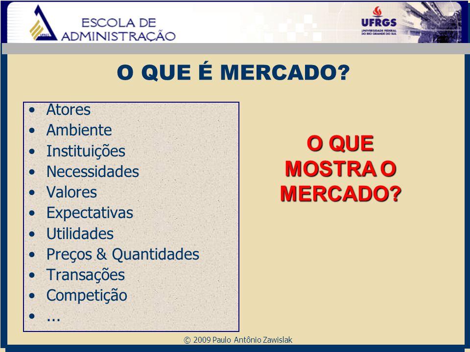 © 2009 Paulo Antônio Zawislak O QUE É MERCADO? Atores Ambiente Instituições Necessidades Valores Expectativas Utilidades Preços & Quantidades Transaçõ